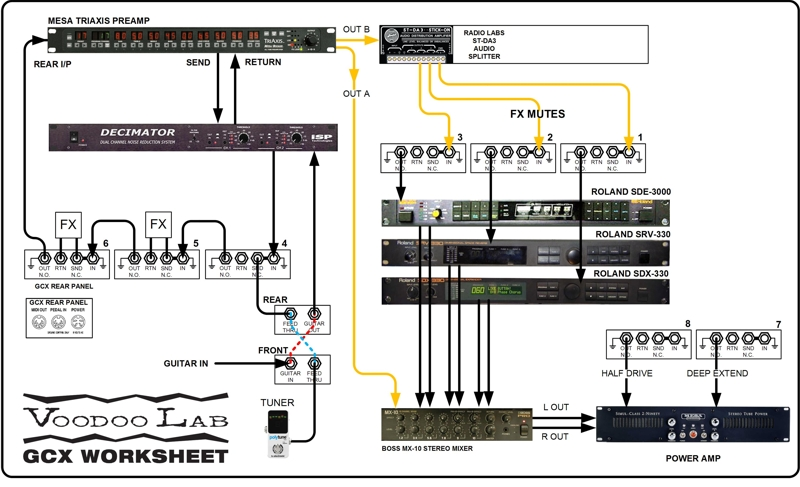 effects pedals signal wiring diagram with Viewtopic on Pedals 2013 Pedalboard Pedal Settings additionally Index together with Viewtopic as well Rg diag gibson likewise Sci Arc.